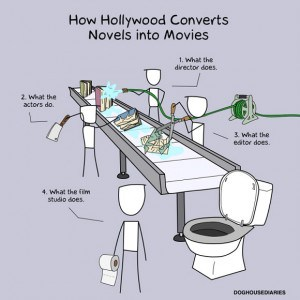 How-Hollywood-Converts-Novels-Into-Movies