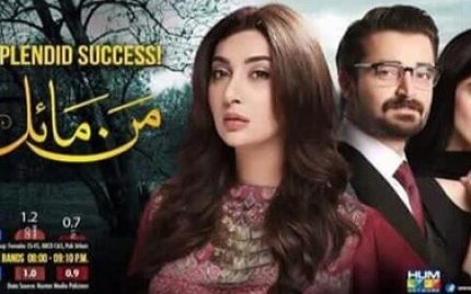 My Thoughts About Mann Mayal's Sky-High TRPs