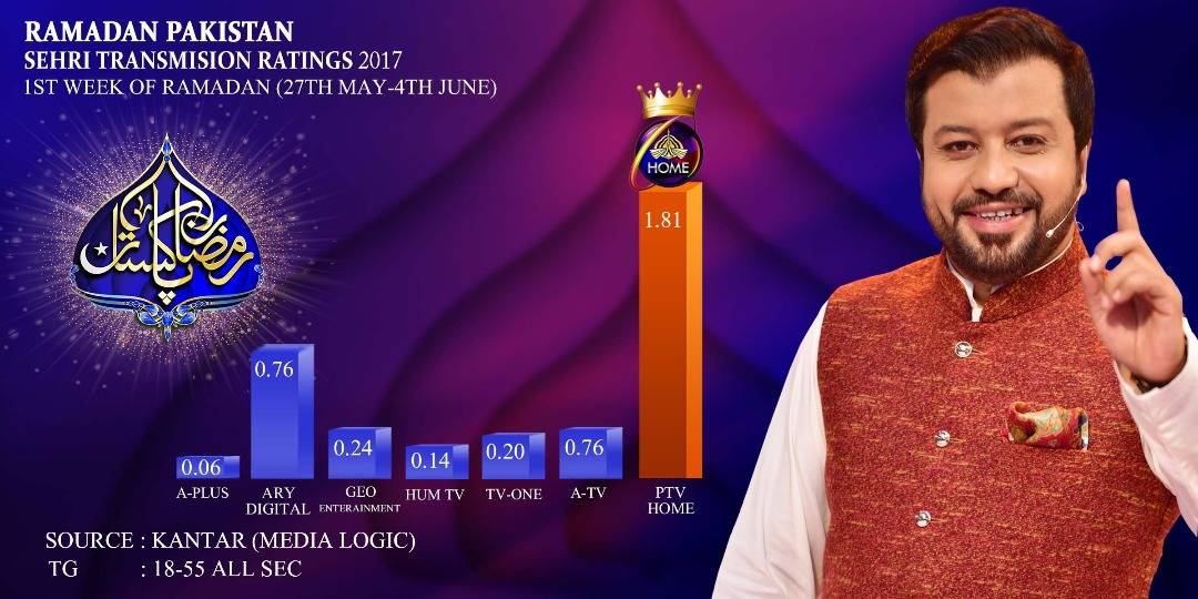 This Channel Is Leading Sehri Transmission Race