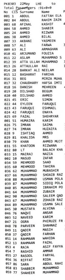 2 List of passengers names aboard PIA Airbus 320 PK8303