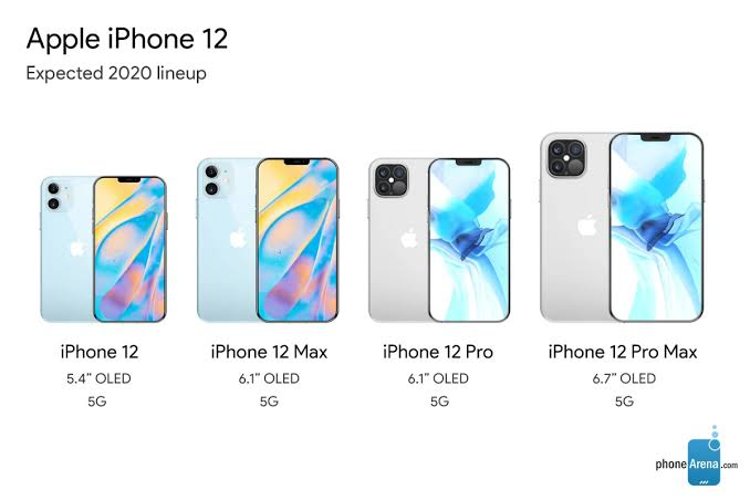 expected line-up of iPhone 12