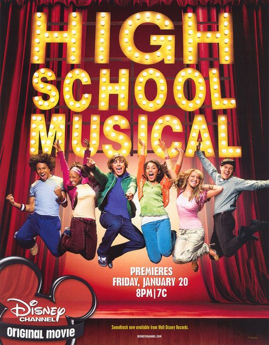 High School Musical Cast In Real Life 2020