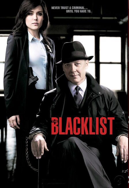 The Blacklist Cast In Real Life 2020