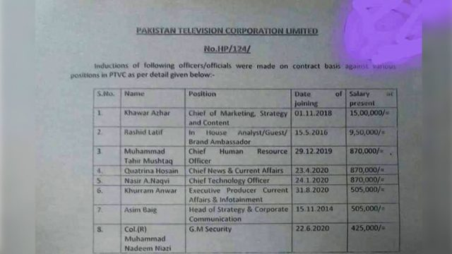 Rashid Latif and 8 other PTV officers fired
